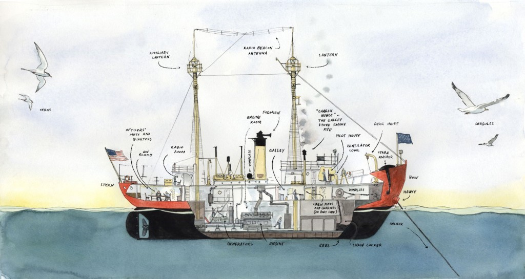 Lightship Illustration by Brian Floca